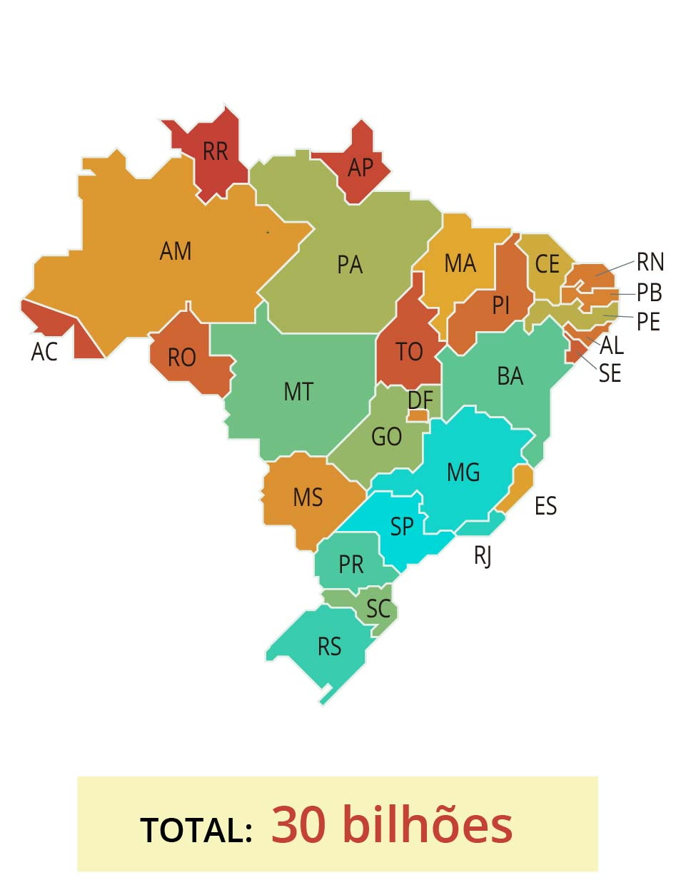 Estados e Municipios receberão auxilio do Governo Federal